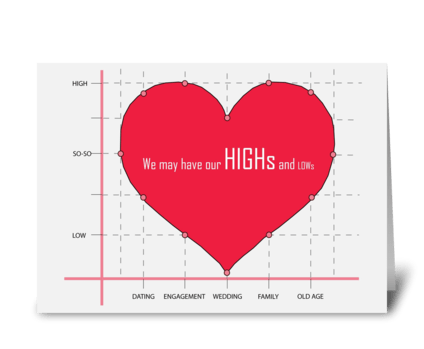 Heart Graph! greeting card